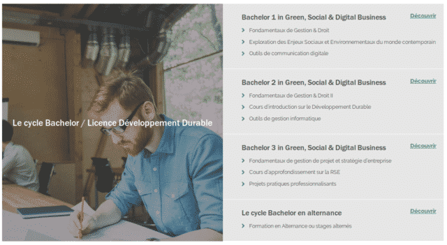 Cycle Bachelor in Green,
